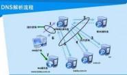 免费DNS解析网站大全