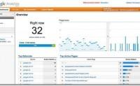 网站统计工具中的UTM参数使用